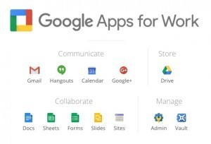 descuento-oferta-Google-Apps-for-Work-ideaweb