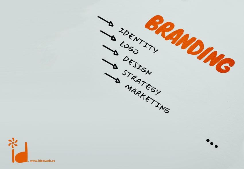 ¿Quieres que tu nueva marca se coma el mundo? Si quieres, puedes