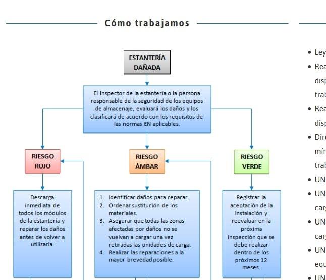 paginas web equipos tenologicos