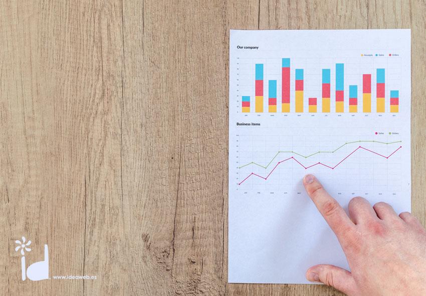 Inbound Marketing: Tu inversión más lógica y rentable